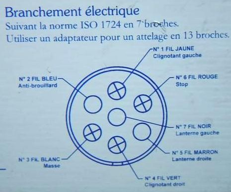 Faisceau electrique pour remorque 7 broches feux vert, lider...