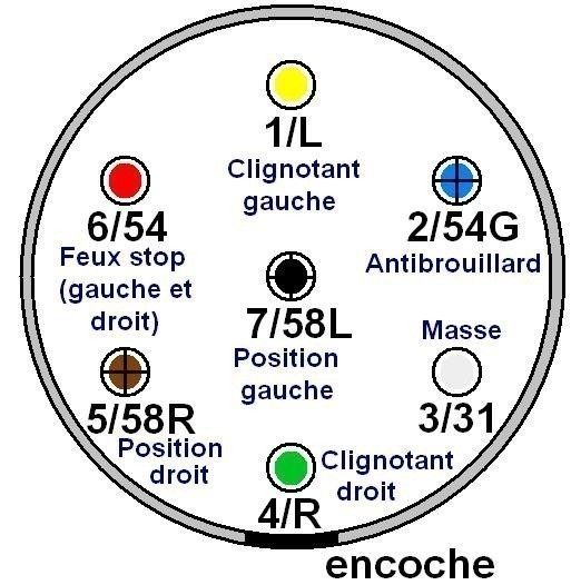 branchement et couleurs des feux pour remorque 6