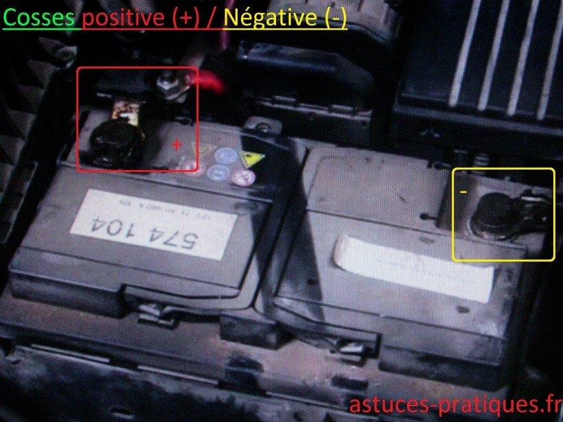 Cosses poistive(+)/Négative (-)