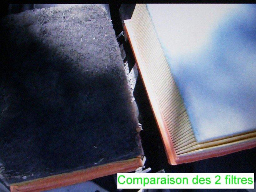 Comparaison des 2 filtres