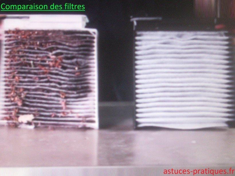 Comparaison des filtres