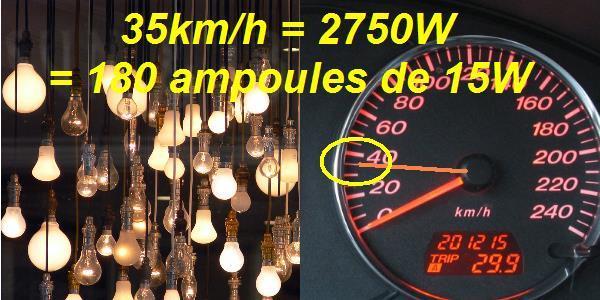 la puissance du frein moteur 1