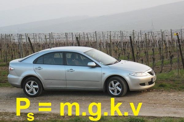 Les frottements solides d'une voiture