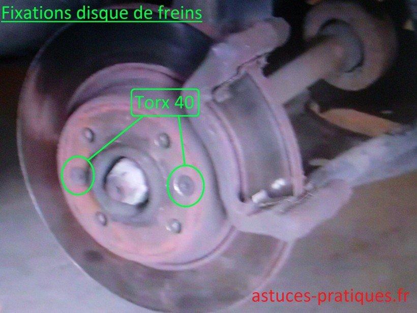 Fixations disque de freins