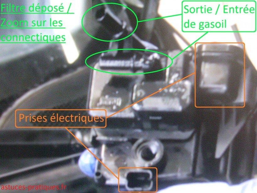 Filtre déposé / Zoom sur connectiques