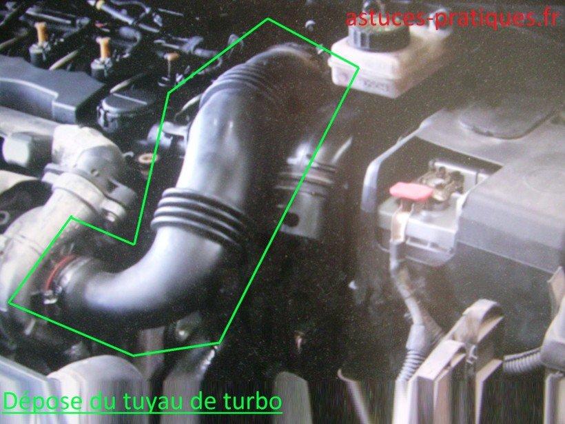 Tuyau de turbo