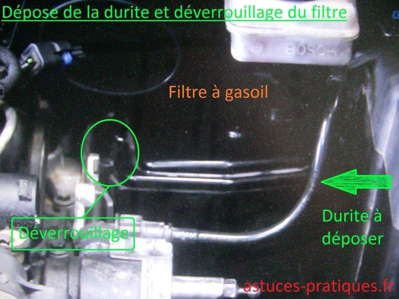 Dépose durite / Déverrouillage filtre