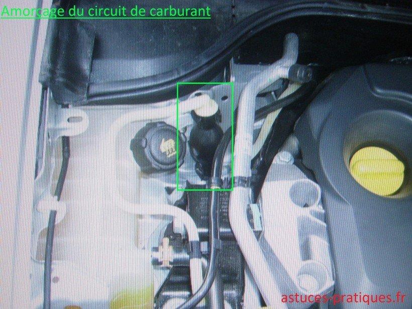 Réamorçage du circuit de carburant
