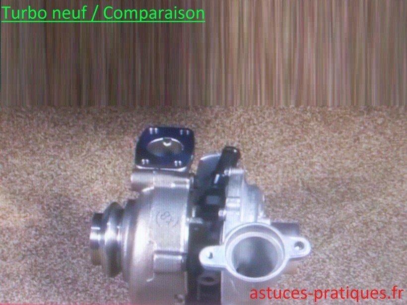 Comparaison des turbos