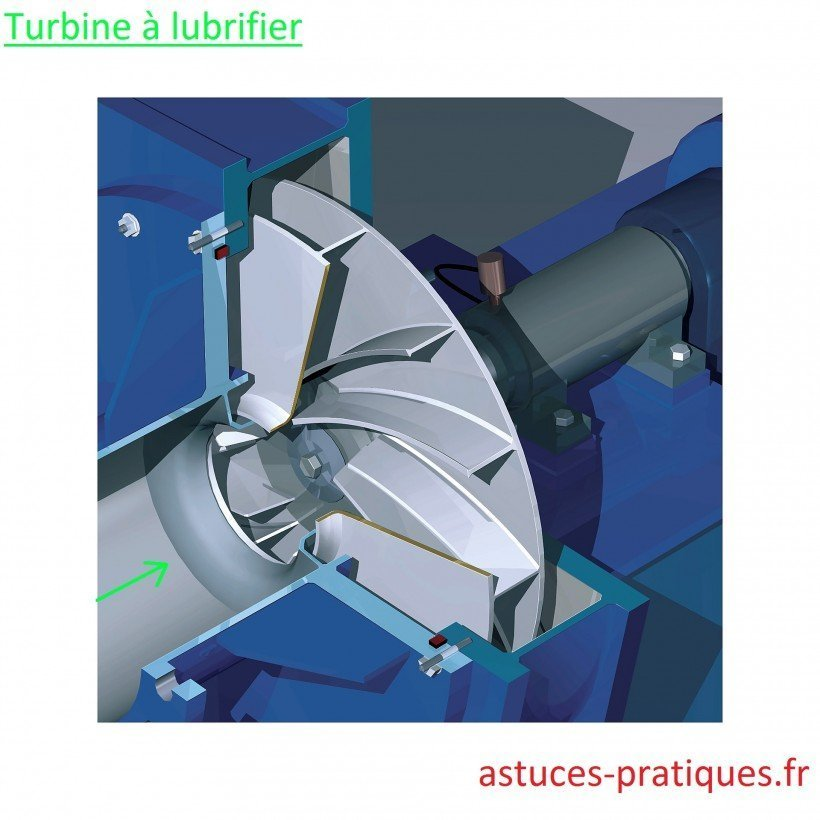 Turbine à lubrifier