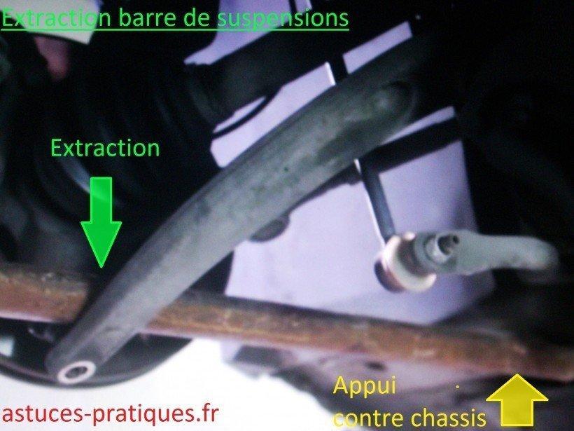 Extraction barre de suspensions