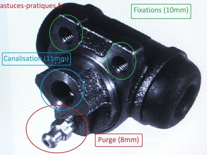 Cylindre de roue (tailles de fixations)