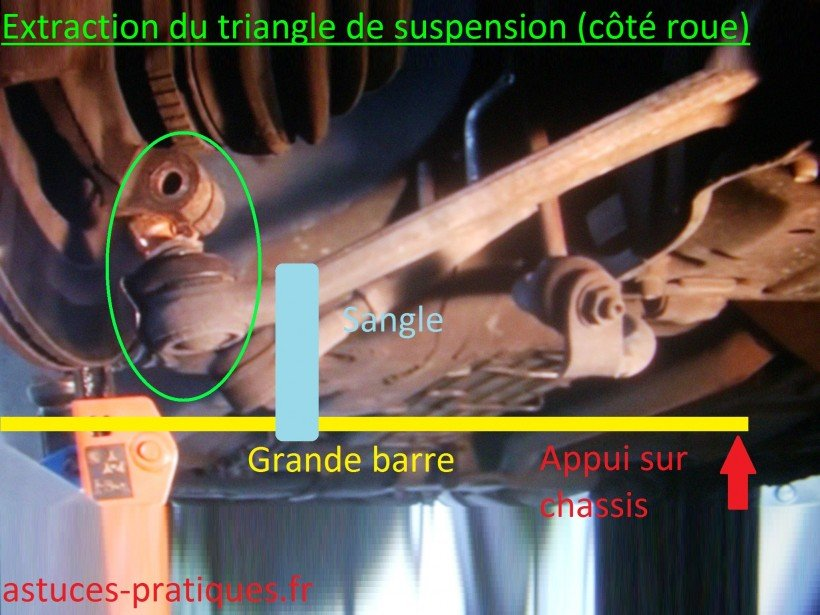 Triangle de suspensions