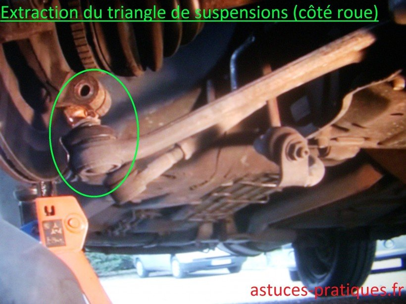 Extraction du triangle de suspensions