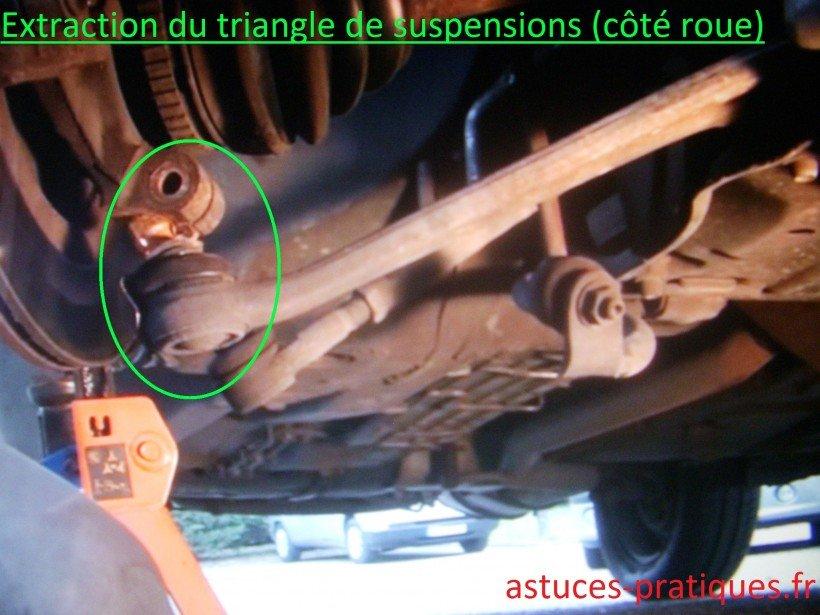 Extraction du triangle de suspensions