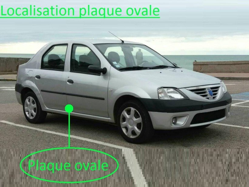 Localisation plaque ovale