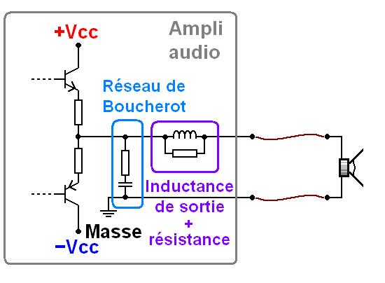 ampli audio stabilite et oscillations 2