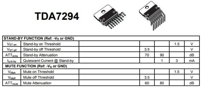 standby mute TDA7294