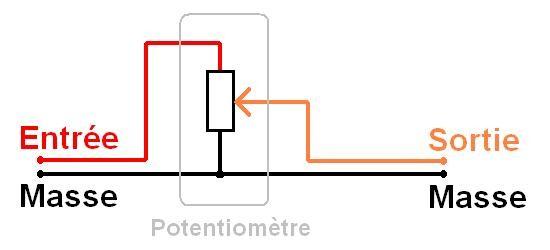 comment brancher un potentiometre 4