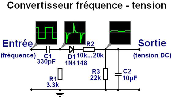 convertisseur frequence tension passif simple 0