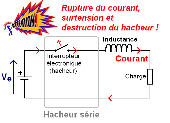 hacheur serie et charge inductive 0