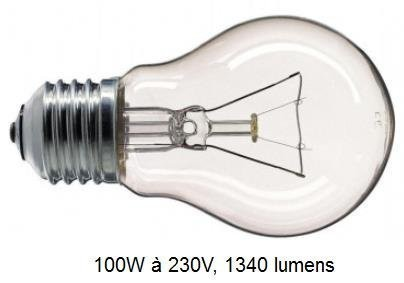 ampoule incandescence obsolescence programmee