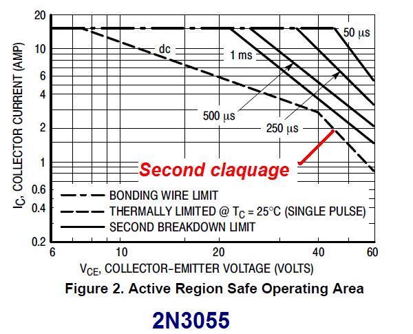 le transistor 2n3055 2
