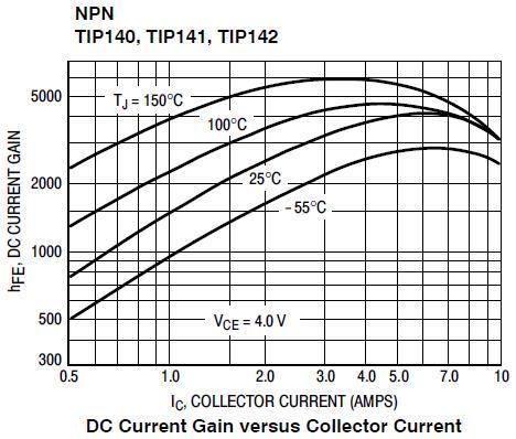 le transistor darlington 5
