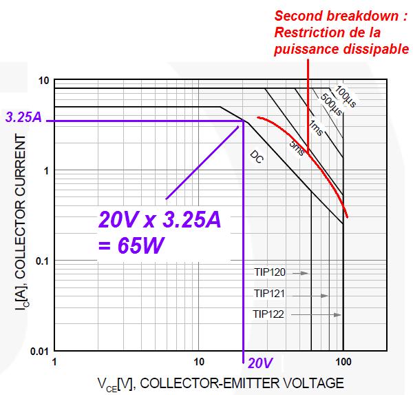 le transistor tip120 2