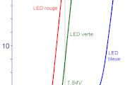 LED et calcul de la résistance série
