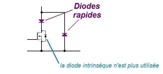 les transistors mosfet de puissance 3