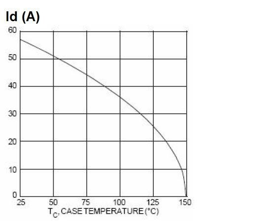 les transistors mosfet de puissance 4
