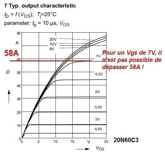 les transistors mosfet de puissance 6