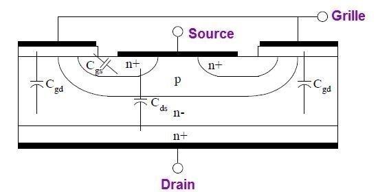 les transistors mosfet de puissance 7
