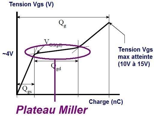les transistors mosfet de puissance 9