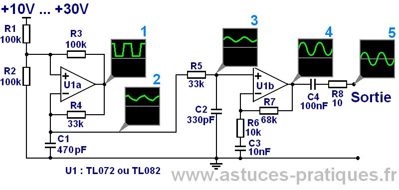 Oscillateur sinus à ampli op sans pont de Wien