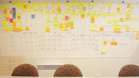 phases de conception d un produit 16