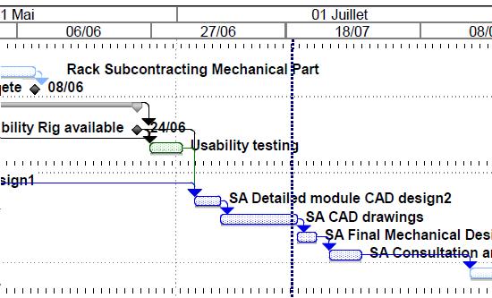phases de conception d un produit 15