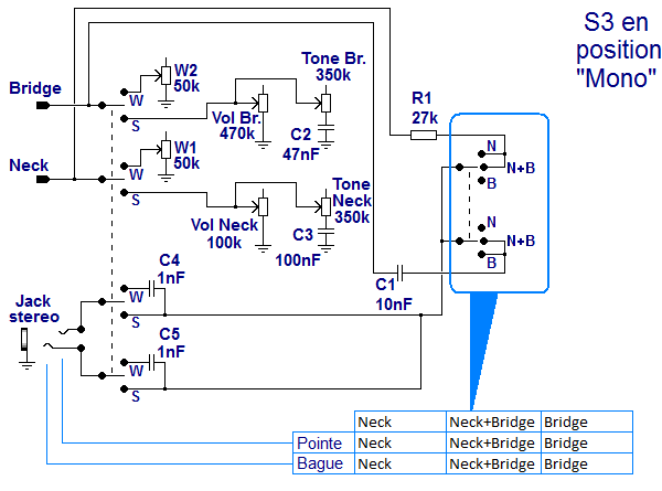 schema cablage guitare stereo jack