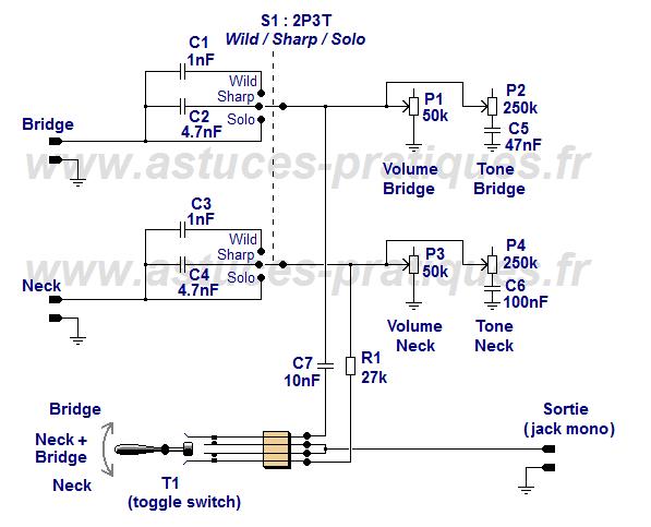 schéma cablage guitare électrique