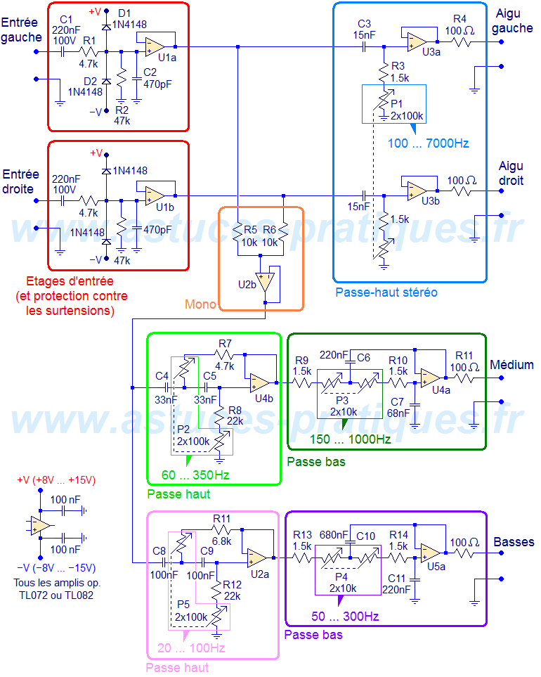 schema filtre actif audio 3 voies