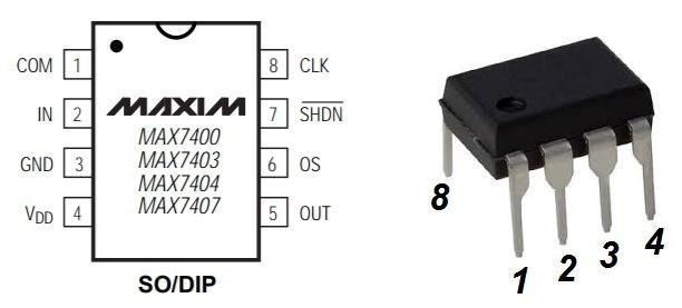 filtre max7400 max7400cpa
