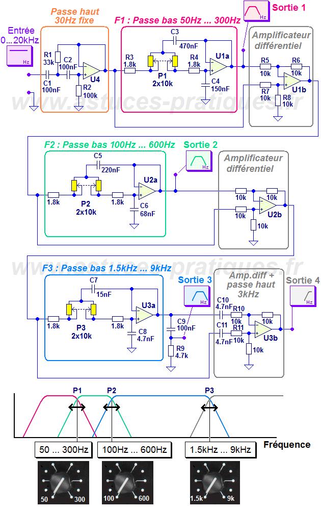 Schéma filtre actif sono 4 voies fréquence ajustable
