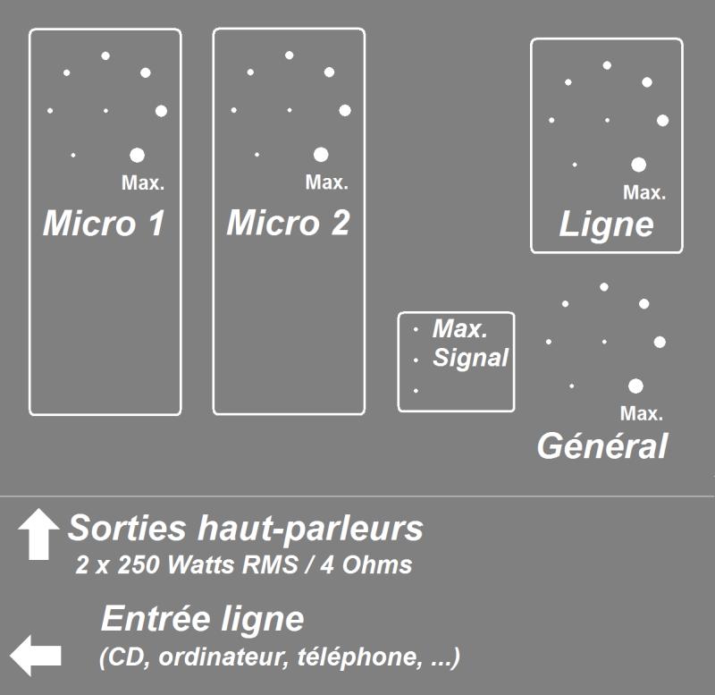 schema karaoké micro chant