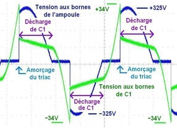 variateur a triac fonctionnement et schema 2