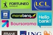 comment choisir sa banque en ligne 0