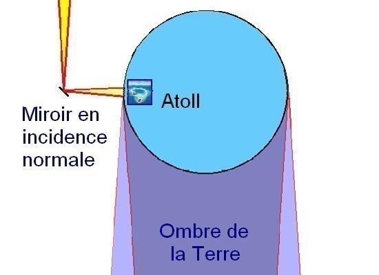 convertir l energie solaire en energie electrique l ocean 1