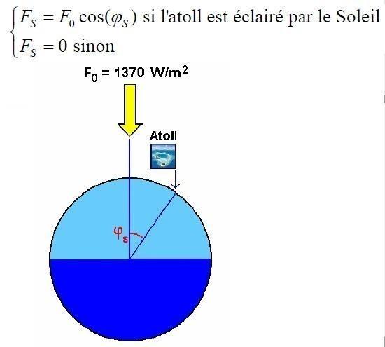convertir l energie solaire en energie electrique l ocean 3