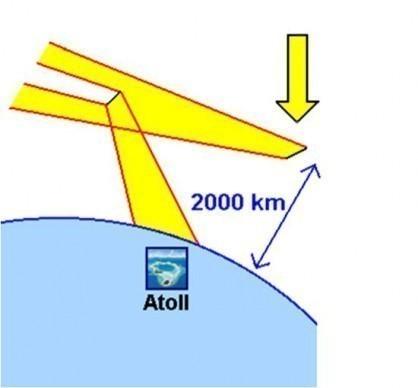 convertir l energie solaire en energie electrique l ocean 5