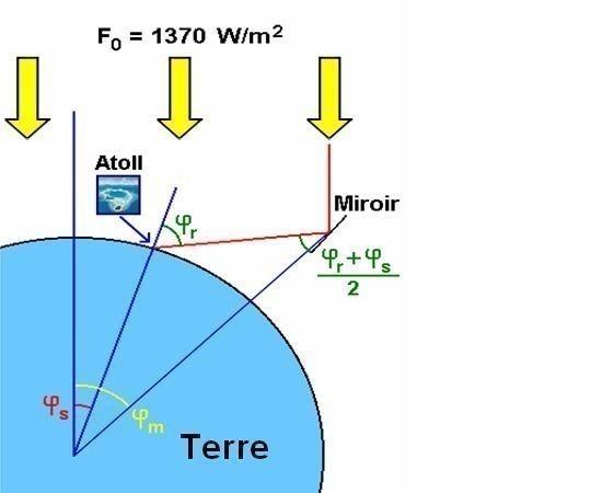convertir l energie solaire en energie electrique l ocean 6